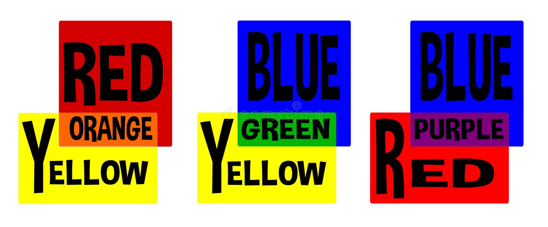 Undervisa lära illustrationen för färgkombinationer vektor illustrationer