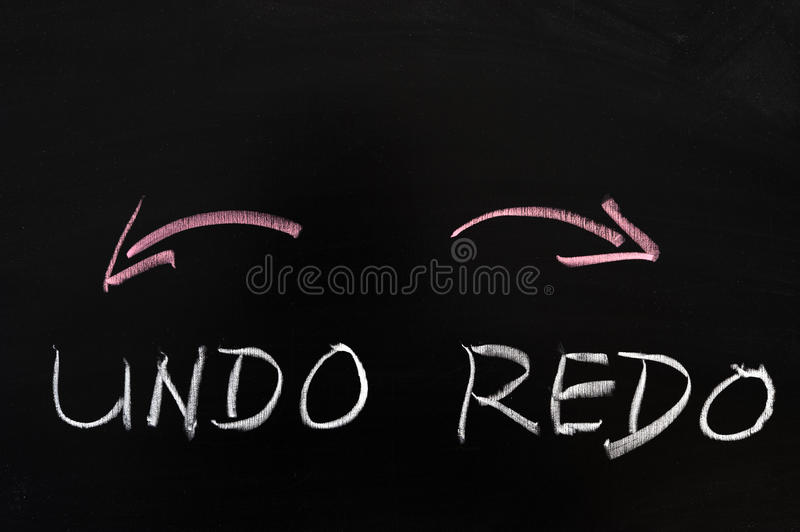 Undo And Redo Sign Stock Images