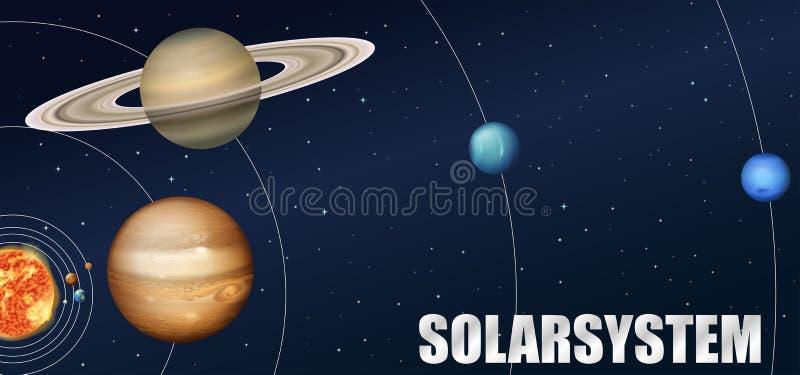 Une astronomie de système solaire illustration libre de droits