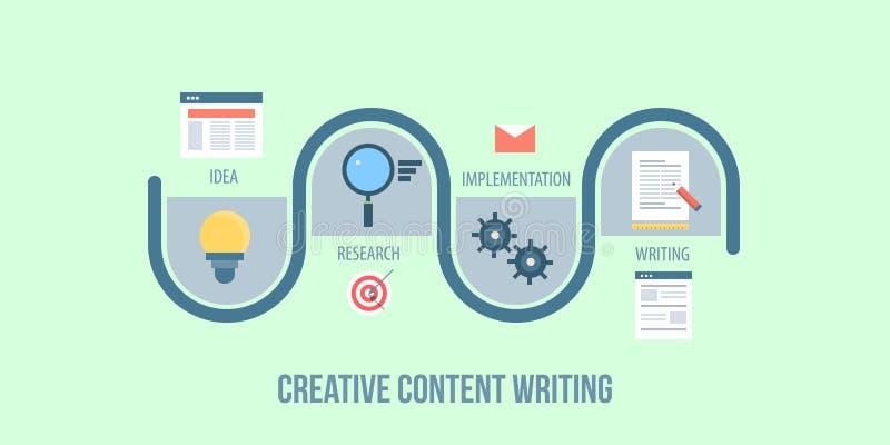 Une carte de voyage d'écrire un contenu créatif, processus de développement satisfait, stratégie, concept de planification Banniè illustration de vecteur