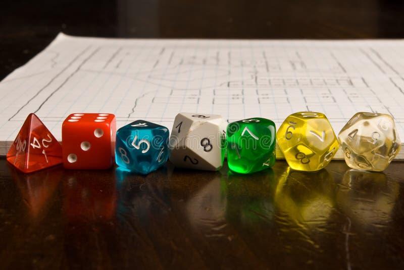 Matrices et carte de style de jeu de rôle
