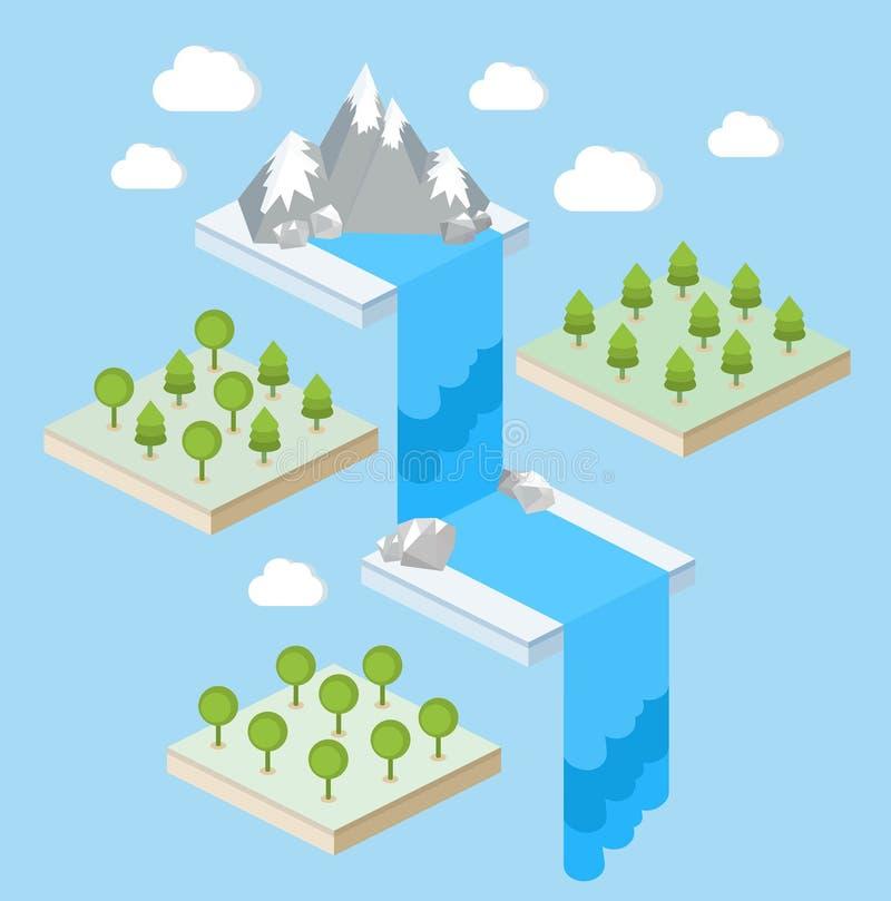 Download Une Vue D'une Cascade Et Des Environs Illustration de Vecteur - Illustration du formation, forêt: 56476105