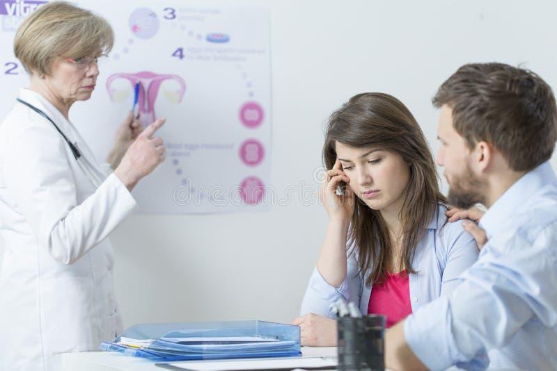Unfruchtbarkeit und in-vitroprozeß stockfotografie