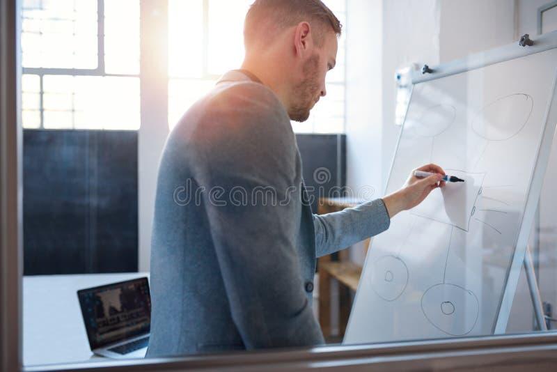 Ung affärsmanhandstil på en whiteboard i ett kontor royaltyfri foto