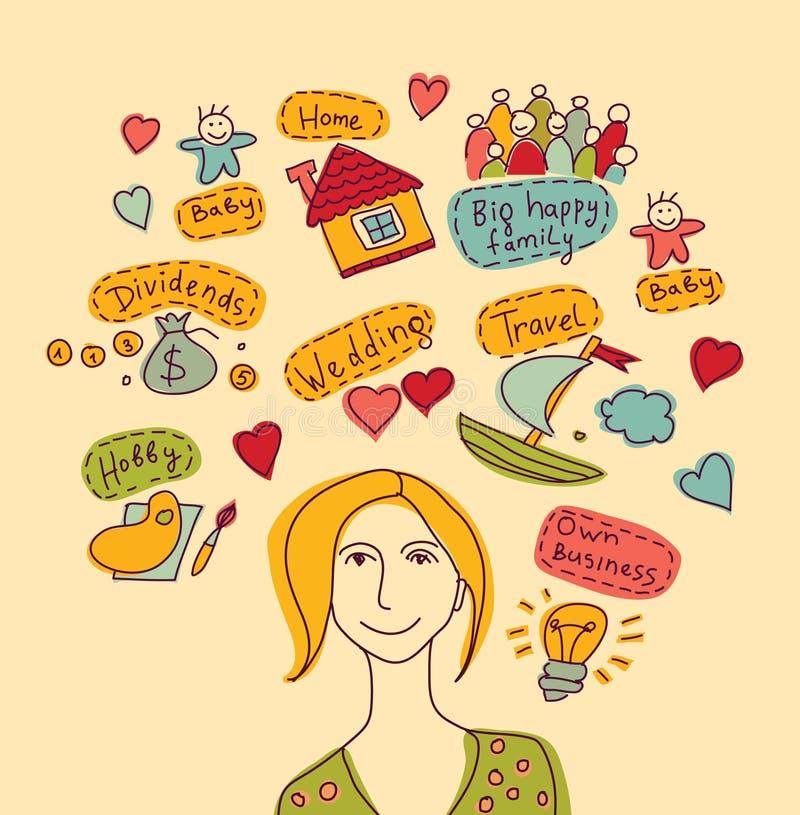 Ung kvinna med mål-, dröm- och önskafärger stock illustrationer