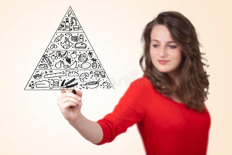 Ung kvinna som drar en matpyramid på whiteboard arkivbild