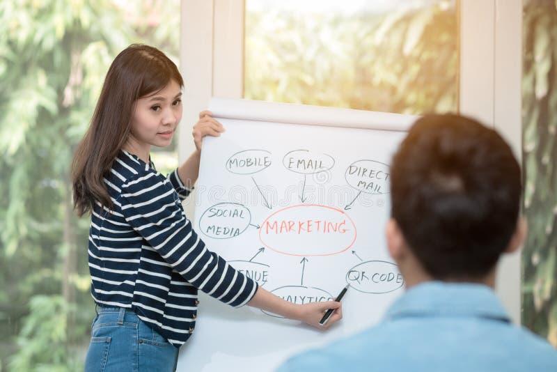 Ungt asiatiskt entreprenörmöte för att kläckningen av ideer och diskussionen ut ska finna marknadsföringsplan arkivbilder