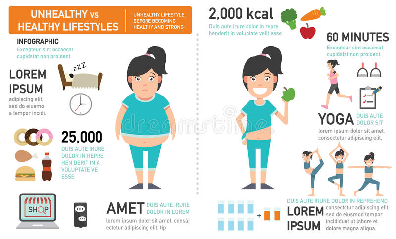Unhealthy lifestyle before becoming healthy and strong royalty free illustration