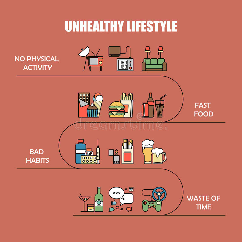 Free Unhealthy Lifestyle Vector Infographic Information In Line Style. Unnatural Life Background Illustration. Junk Food And Stock Image - 89384581