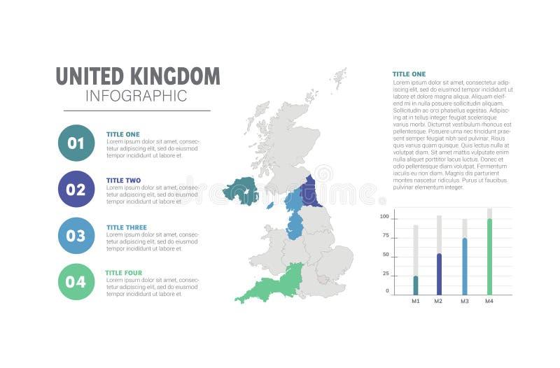 United Kingdom map infographic. United Kingdom business marketing concept. Europe map infographics data. Economic statistic template. Design information vector illustration