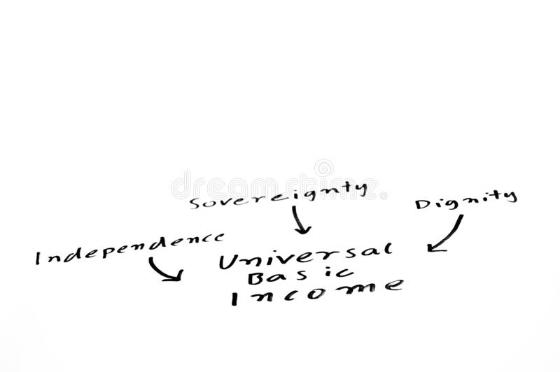 Universal Basic Income mind map. Handwritten concept mind map with universal basic income as the focus, isolated on a white background royalty free stock image