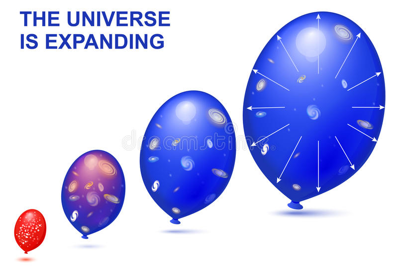 The universe is expanding. Balloons demonstrates the geometry of the expanding universe. Diagram shows an expanding universe model with galaxies. From the moment stock illustration