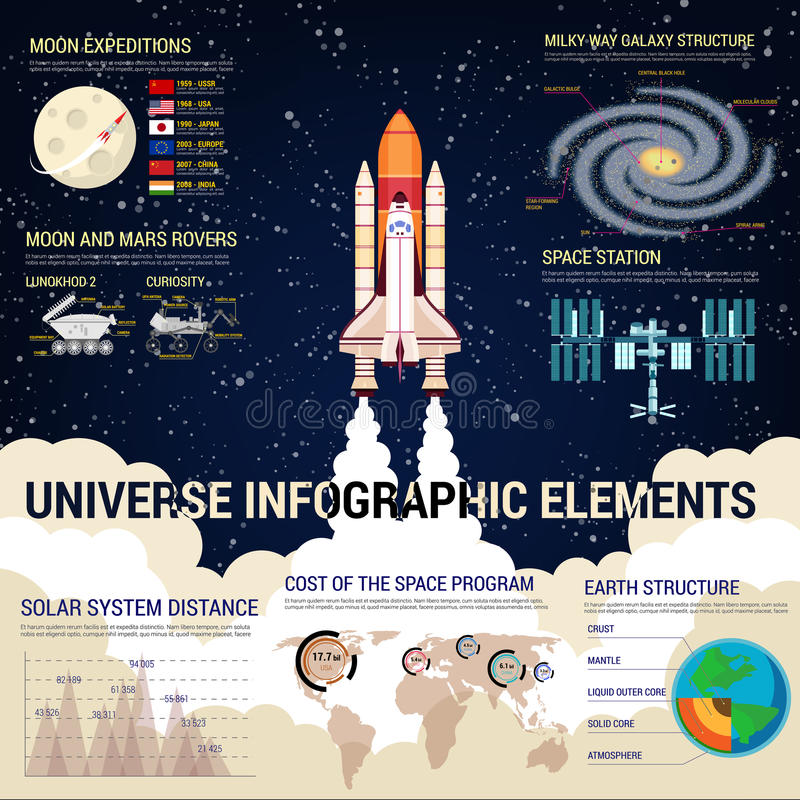 Universe infographic with space shuttle and Earth royalty free illustration