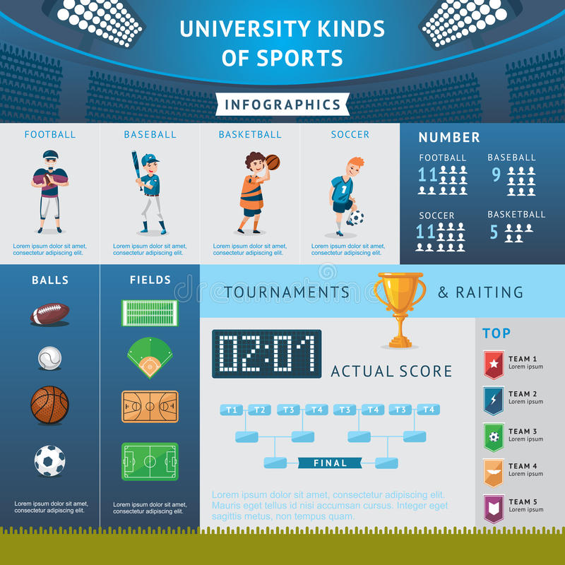 University Sport Infographic Concept. With american football baseball basketball soccer athletes equipment and tournament bracket vector illustration royalty free illustration