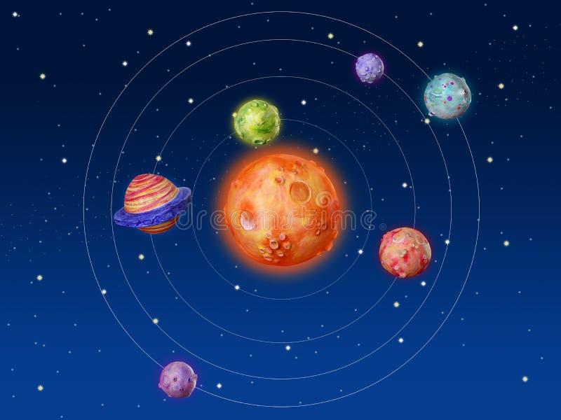 Universo handmade di fantasia dei pianeti dello spazio illustrazione di stock
