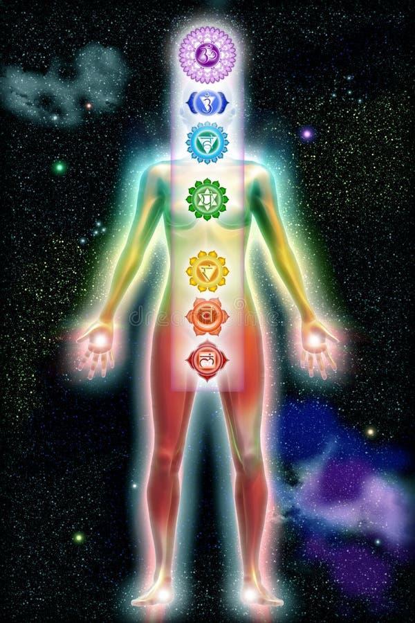 Universum för Chakra färghuvuddel royaltyfri illustrationer