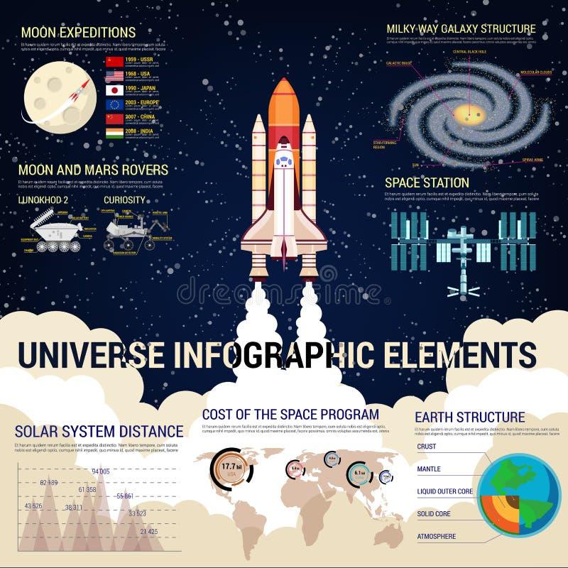 Universum infographic mit Raumfähre und Erde lizenzfreie abbildung