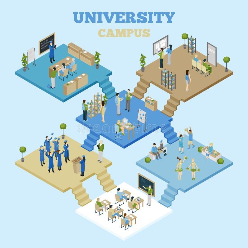 Uniwersytecka Isometric ilustracja ilustracja wektor