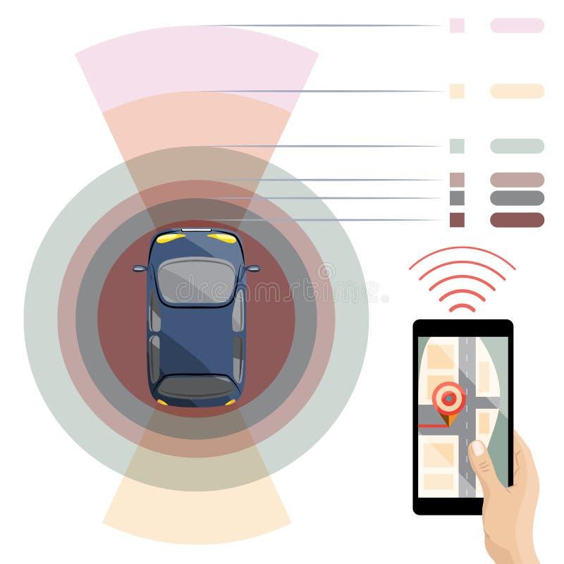 Uno mismo-conducción del sistema del icono del coche Muestras robóticas Driverless del sistema de la ayuda stock de ilustración
