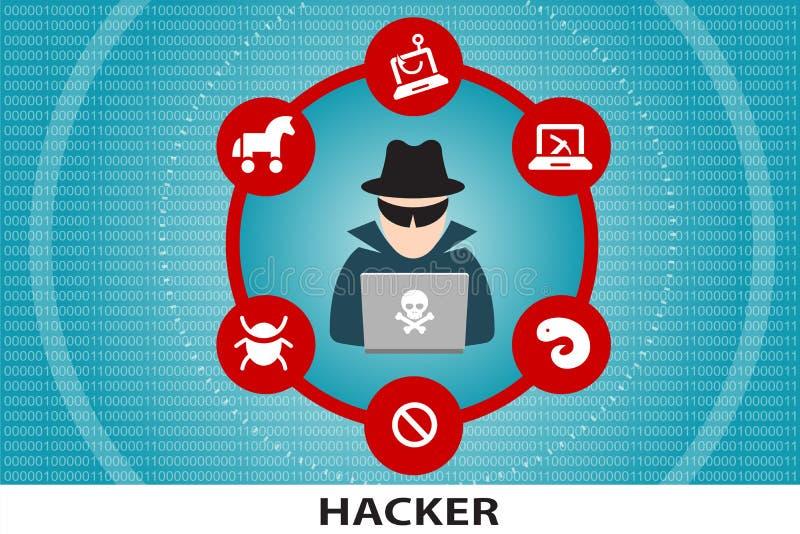 Unrecognisable cybermisdadiger van de computerhakker stock illustratie