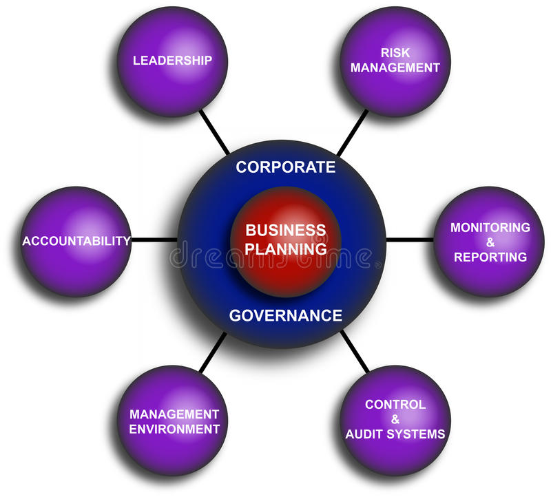 Unternehmensplanungs-Diagramm stock abbildung