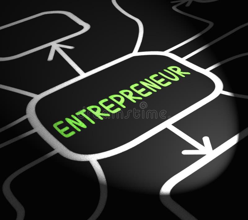 Unternehmer-Arrows Means Starting-Geschäft oder -risiko stock abbildung