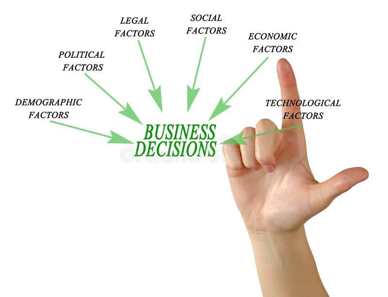 Unternehmerische Entscheidungen stockbild