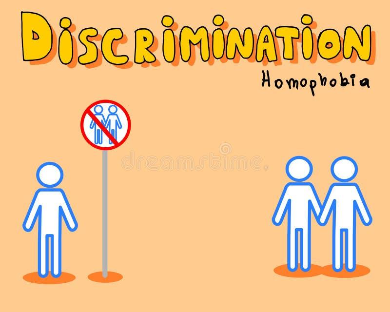 Unterscheidung: Homophobie lizenzfreie abbildung
