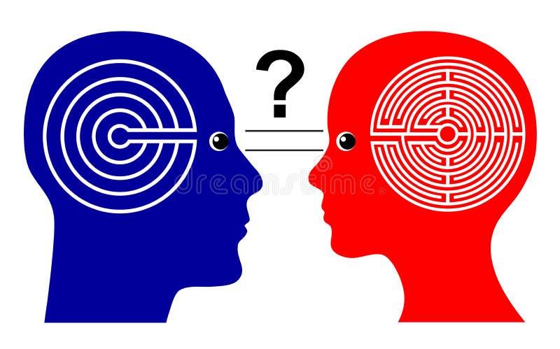 Unterschiedliche Arten des Denkens stock abbildung