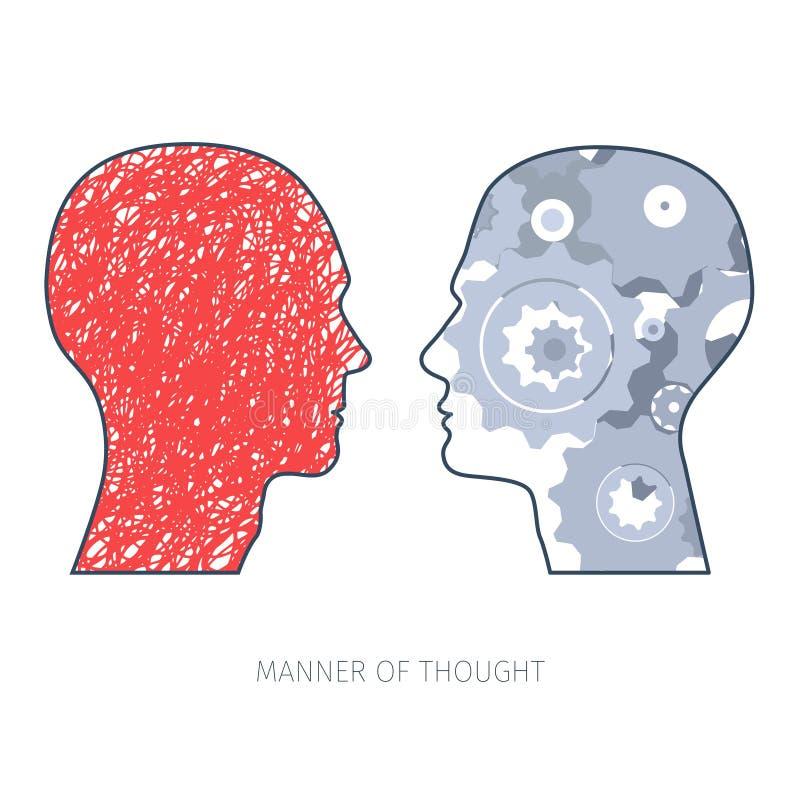 Unterschiedliche Arten des Denkens lizenzfreie abbildung