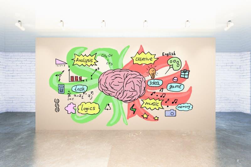 Unterschiedliches Gehirn versieht Konzept mit Seiten lizenzfreie abbildung