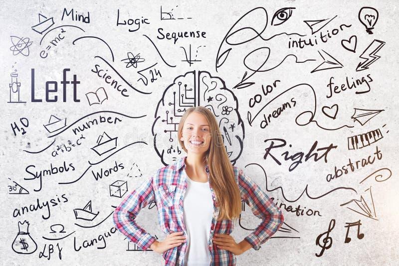 Unterschiedliches Gehirn versieht Konzept mit Seiten lizenzfreie stockfotografie