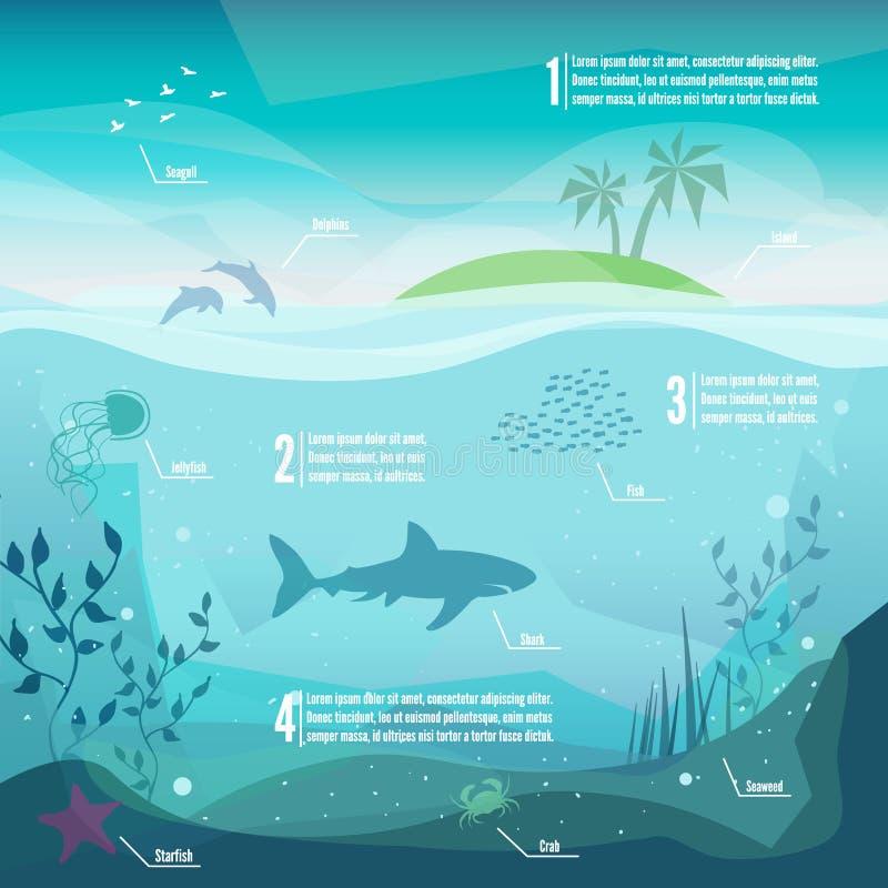 Unterwasser-infographics lizenzfreie abbildung