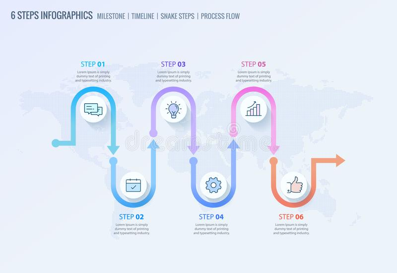 Milestone infographics, Timeline infographics, Process flow infographic. Snake steps template for business concept. Can be used for presentations banner royalty free illustration