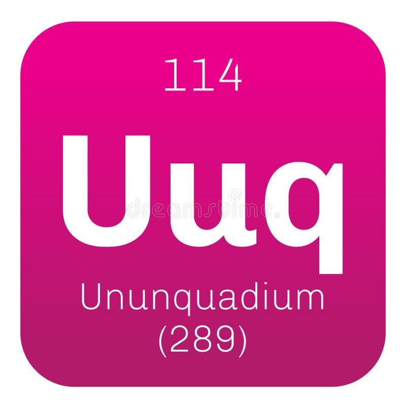 Ununquadium chemisch element royalty-vrije illustratie