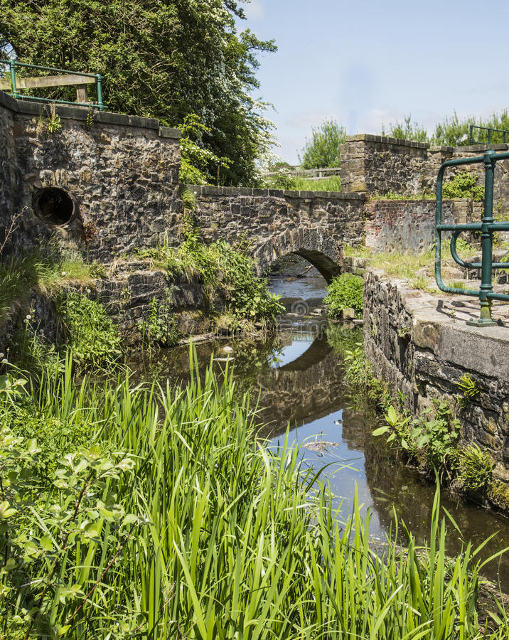 Free Unused Canal Waterway At Burrs Country Park Stock Photography - 72568642