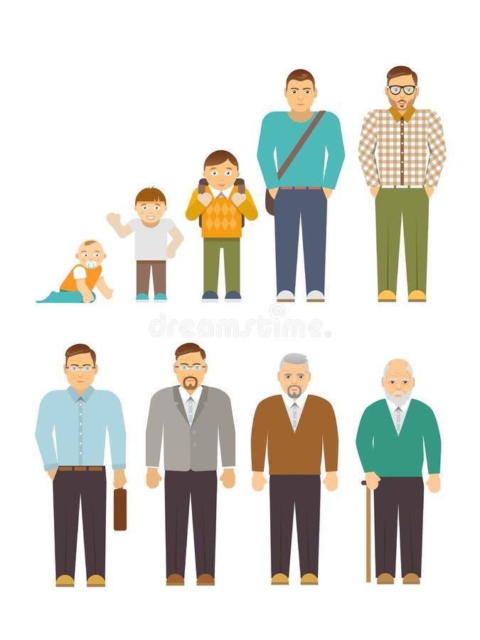 Uomini della generazione piani illustrazione di stock