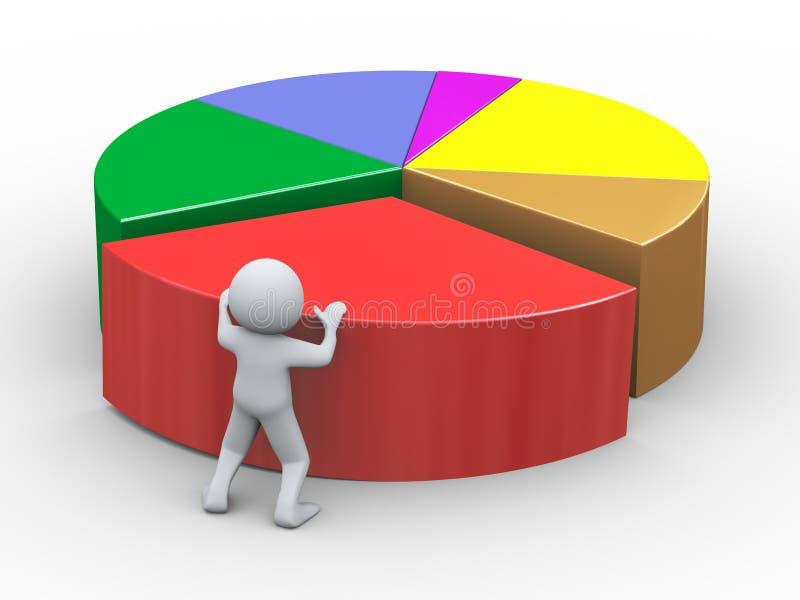 uomo 3d che spinge la parte del grafico a settori illustrazione di stock
