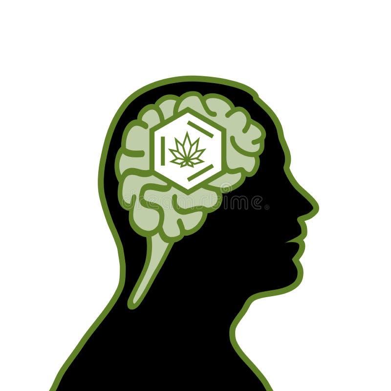 Uomo con la cannabis royalty illustrazione gratis