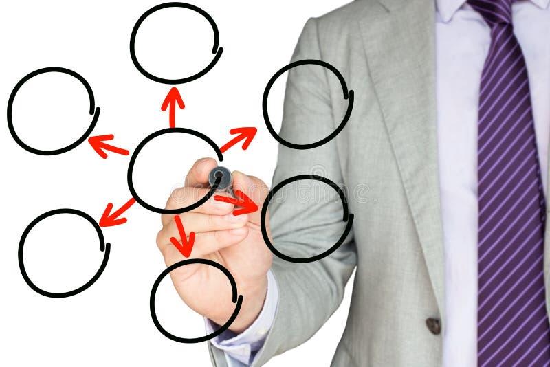 Uomo d'affari che disegna le frecce dirette all'estero del diagramma di flusso circolare vuoto immagine stock libera da diritti