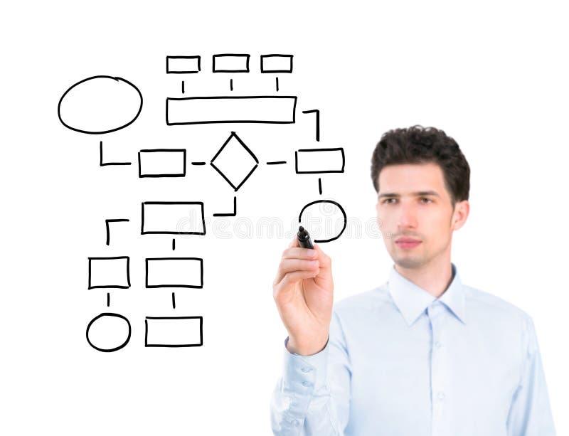 Uomo d'affari che disegna un diagramma di flusso immagine stock libera da diritti