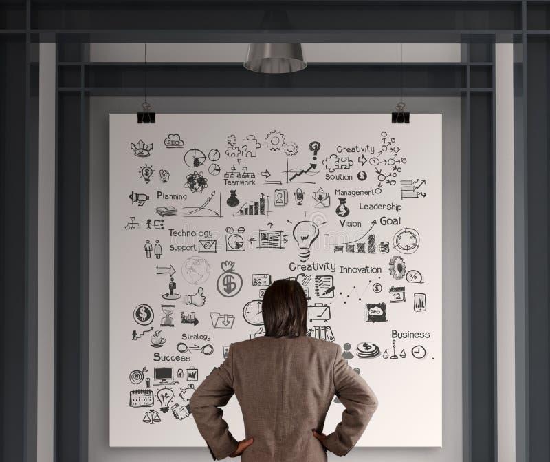 Uomo d'affari che guarda concetto di affari sul manifesto immagini stock libere da diritti