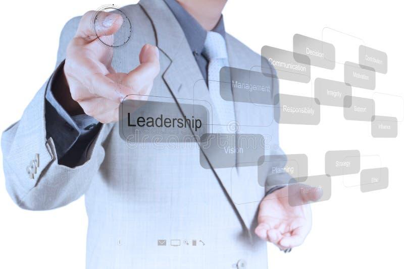 Uomo d'affari che indica il concetto di abilità di direzione su scre virtuale immagini stock