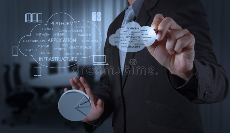 Uomo d'affari che lavora con un diagramma di calcolo della nuvola sul nuovo co immagini stock