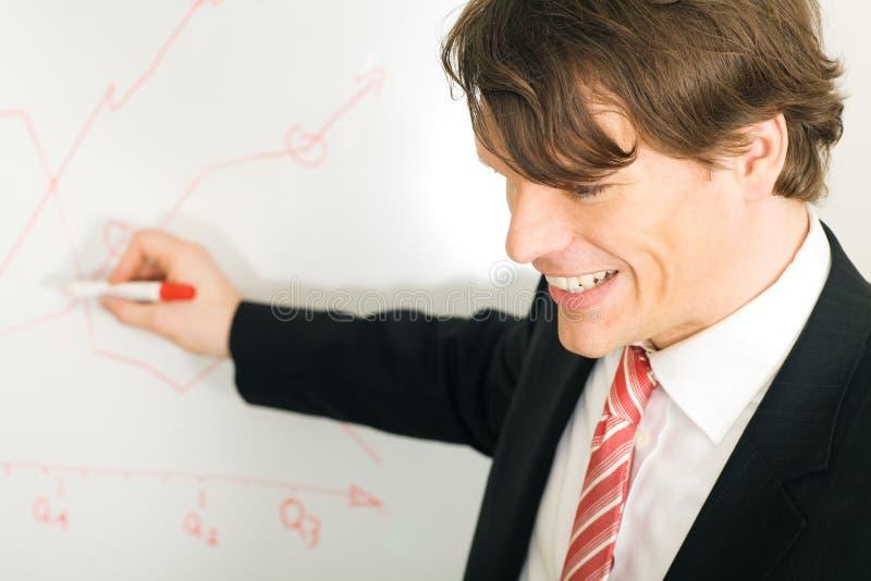 Uomo d'affari che presenta al flipchart immagine stock