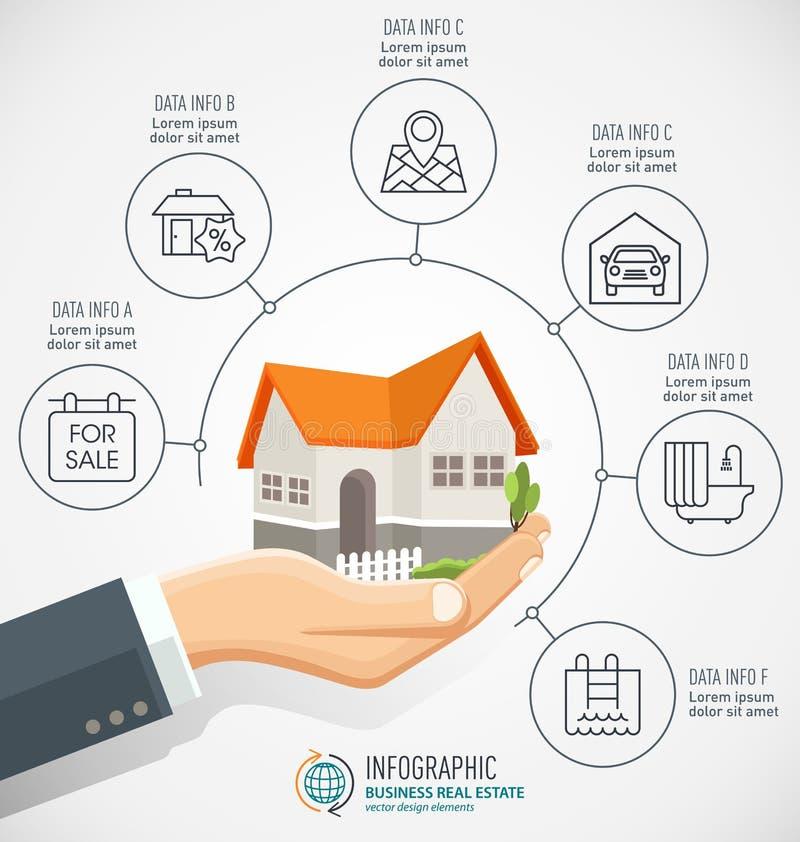 Uomo d'affari che tiene una casa Impresa immobiliare Infographic con le icone illustrazione vettoriale