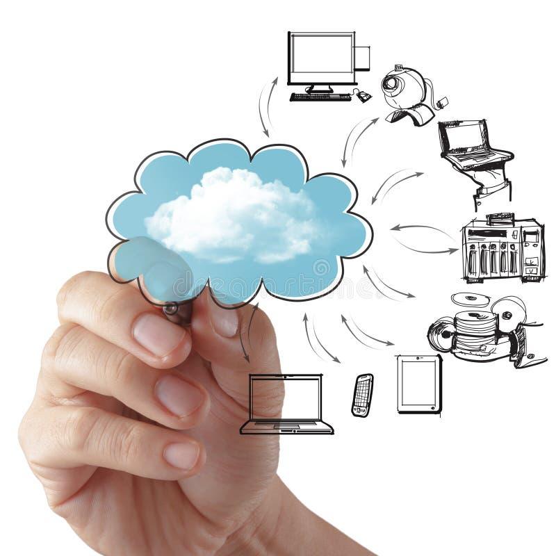 Uomo d'affari che traccia un diagramma di calcolo della nuvola immagini stock