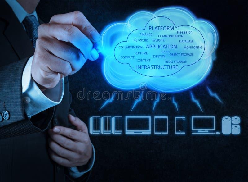 Uomo d'affari che traccia un diagramma di calcolo della nuvola sul nuovo calcolo immagine stock