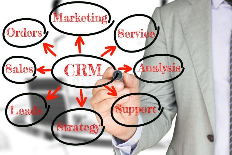 Uomo d'affari in un vestito grigio che traccia un diagramma a superficie circolare del crm fotografia stock libera da diritti