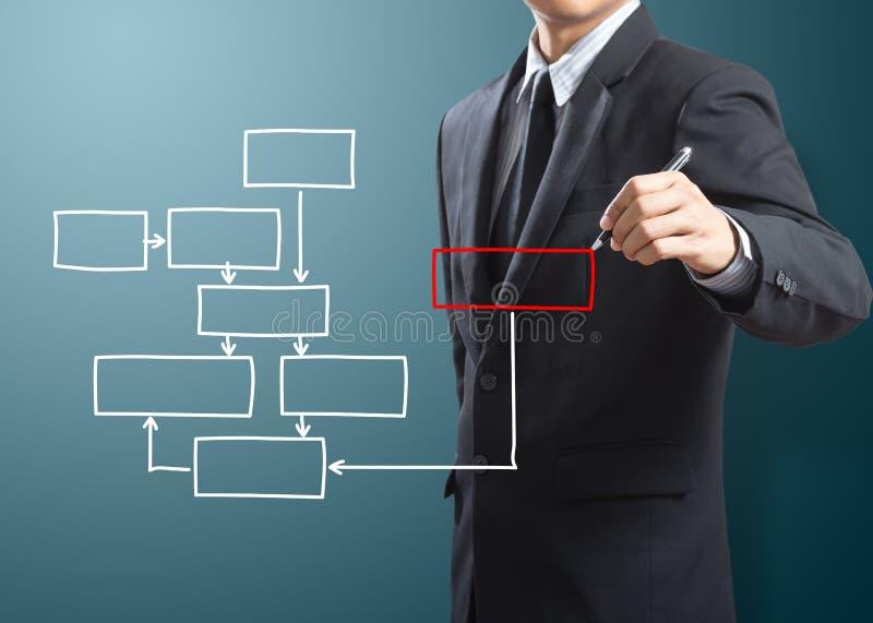 Uomo di affari che scrive diagramma di flusso trattato immagine stock